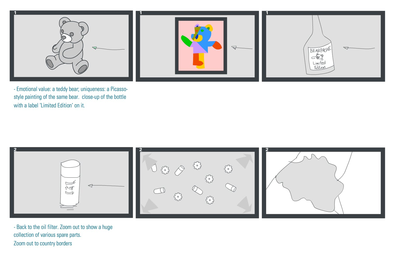 Atlas Copco pricing animation storyboard