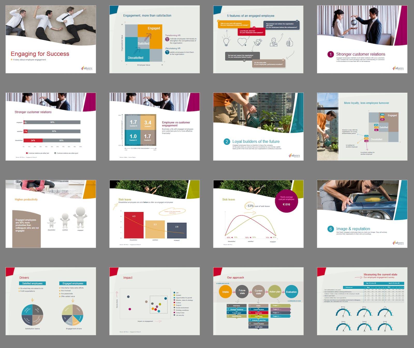 S Dworx engagement PPT slides