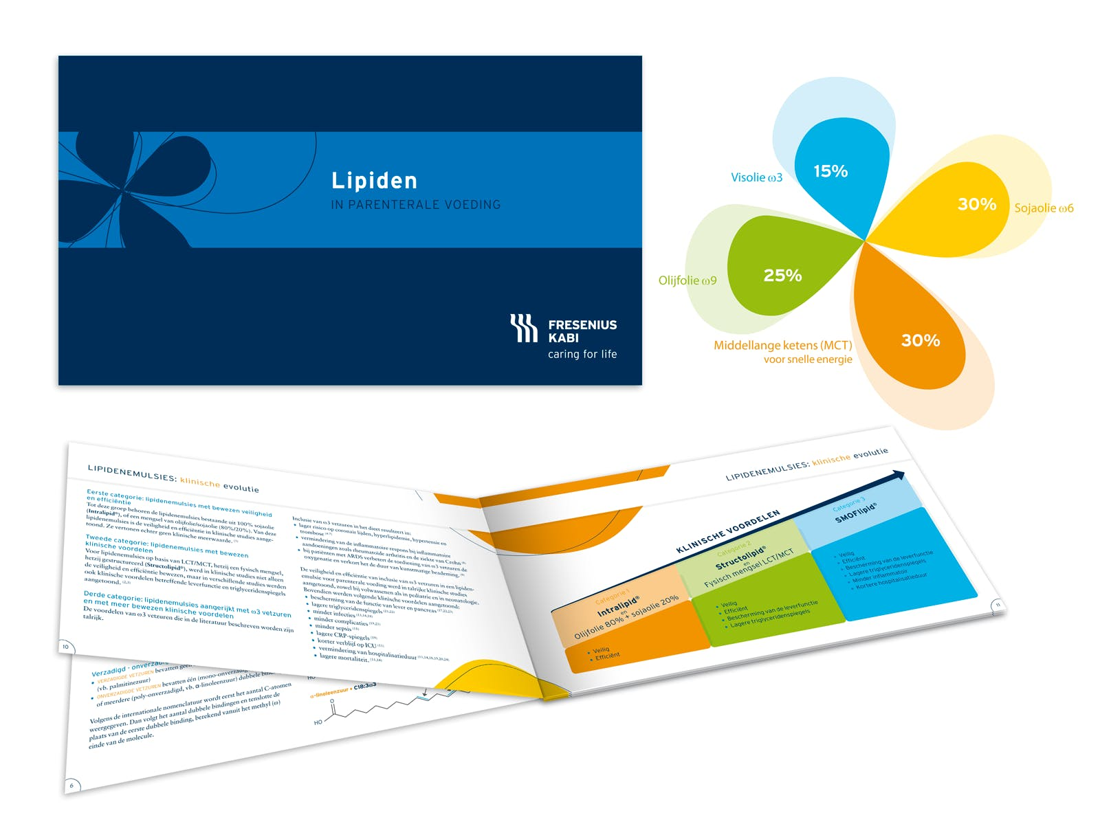 Fresenius Kabi lipids brochure