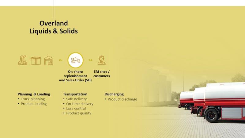 Exxon Supply Chain Slide33