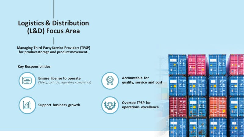 Exxon Supply Chain Slide5