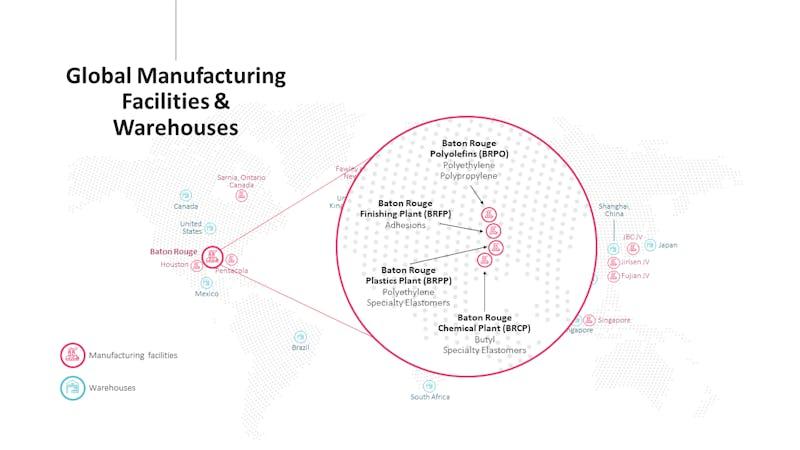 Exxon Supply Chain Ware Slide9