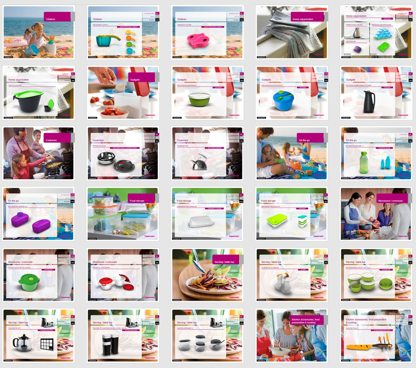Tupperware PPT slides