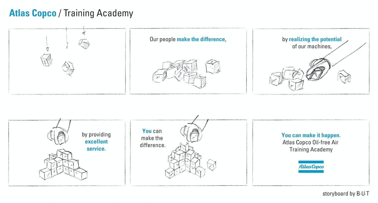 Atlas Copco block animation storyboard