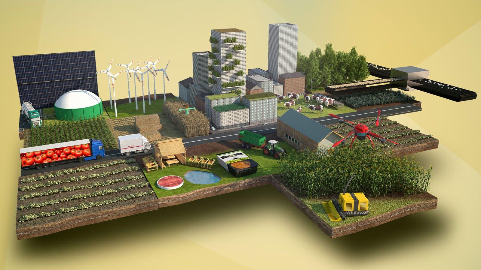 Boerenbond farming of the future
