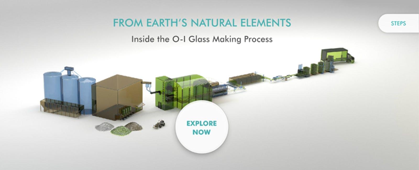 O-I glass making process app